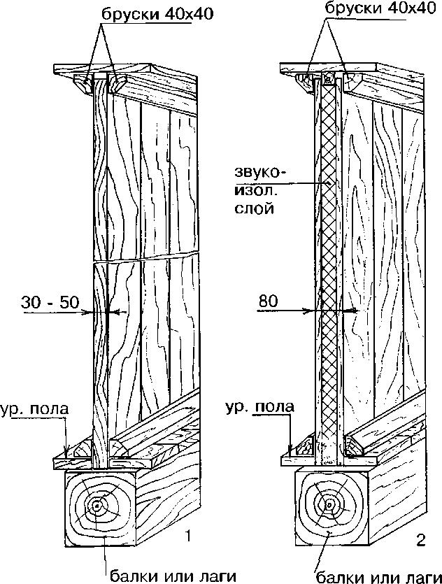 Устройство перегородки в деревянном доме своими руками 21