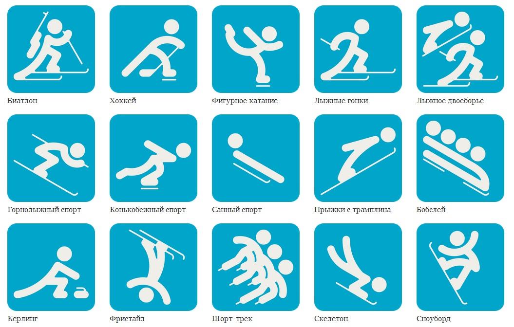 Картинки по запросу ВИДЫ спорта