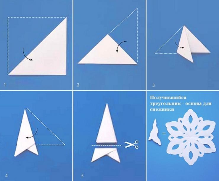 Как сделать из бумаги снежинку своими руками