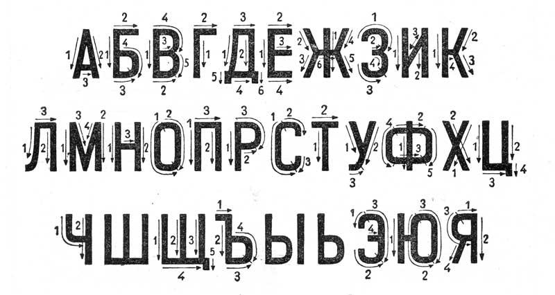 Рубленый шрифт