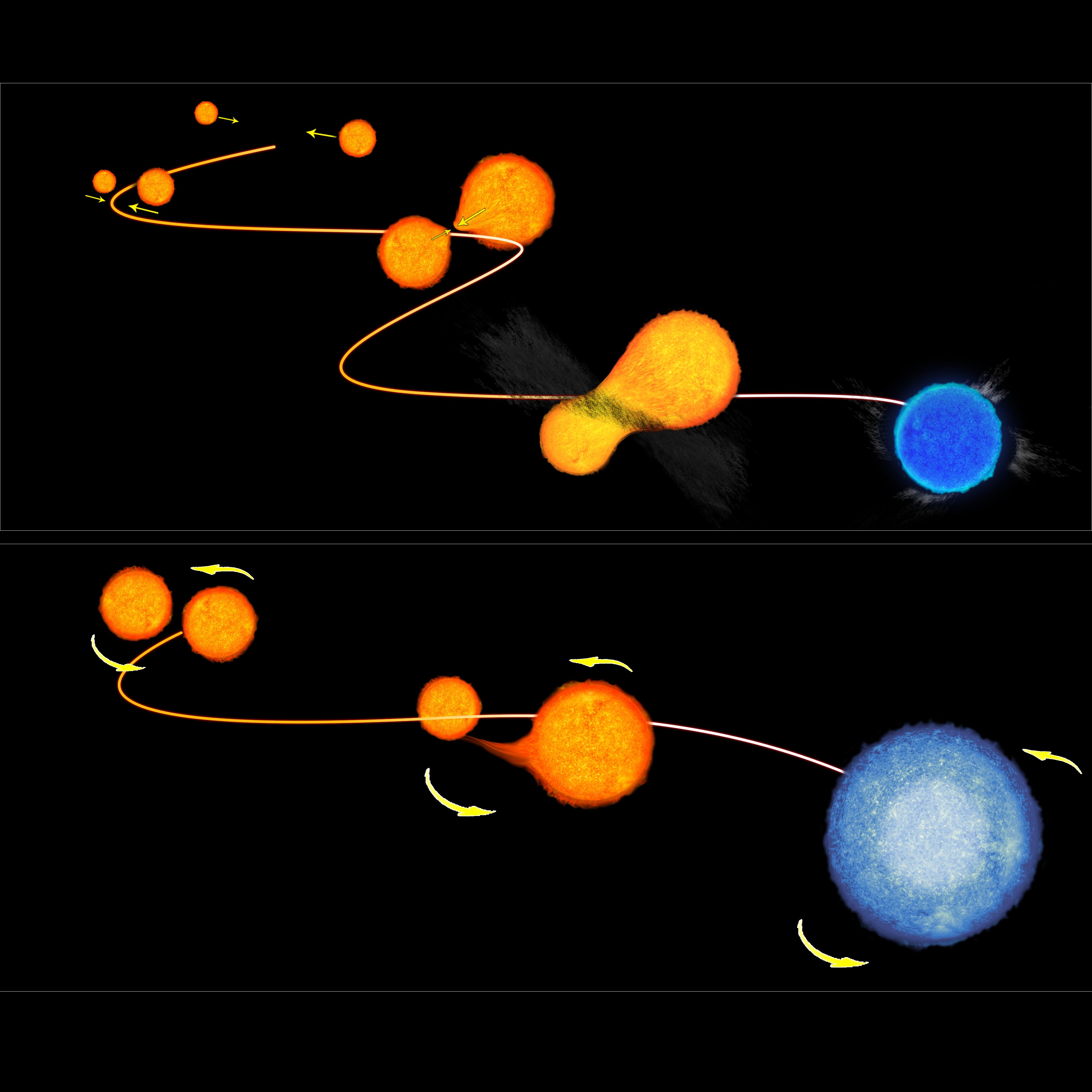 Голубые звезды примеры