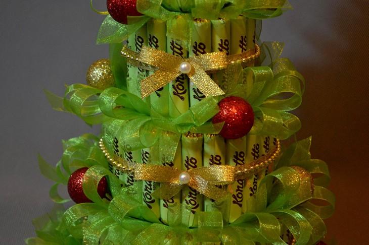 Новогодняя елочка из конфет самостоятельно