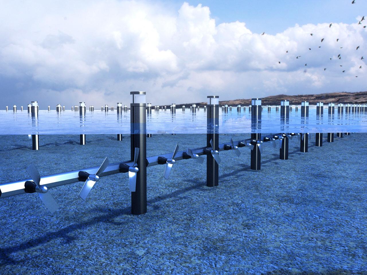 Энергетические ресурсы мирового океана