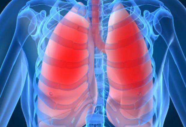 Лечение пневмонии народными средствами самый популярный рецепт в домашних условиях